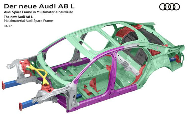 Audi A8: steel makes a comeback